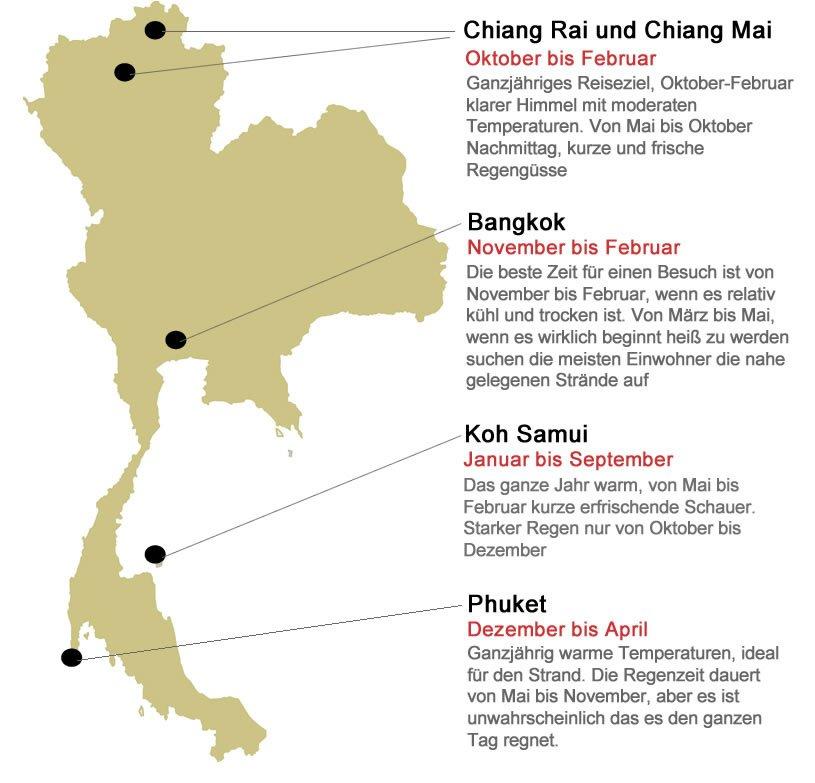 Regionen Thailands und ihre idealen Besuchszeiten
